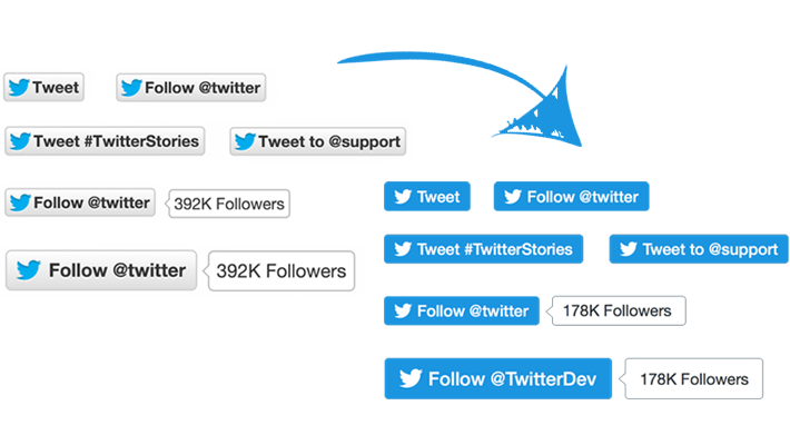 Twitter Share Button API Update